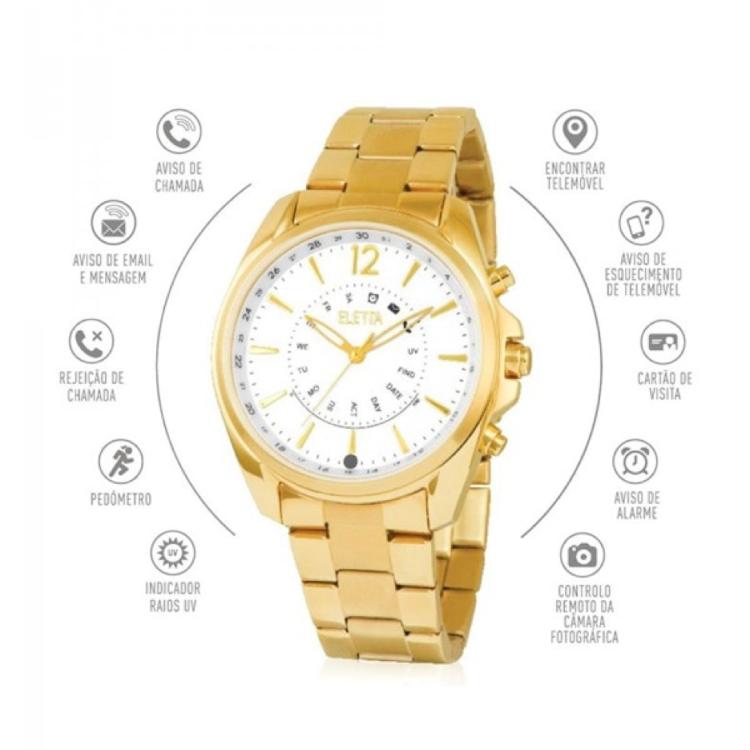 dbc5febd291 Eletta Sync – O relógio – A MATTER OF TRENDS